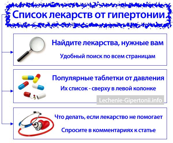Аналоги Доритрицина