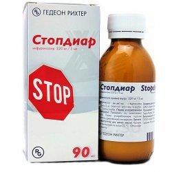 Нистатин – аналоги препарата